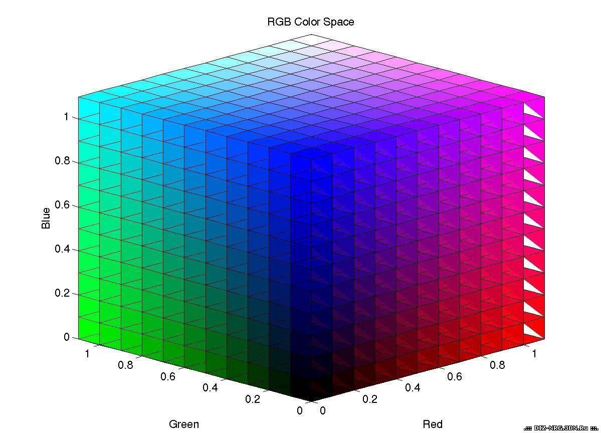Глубина цвета 32 бит как сделать